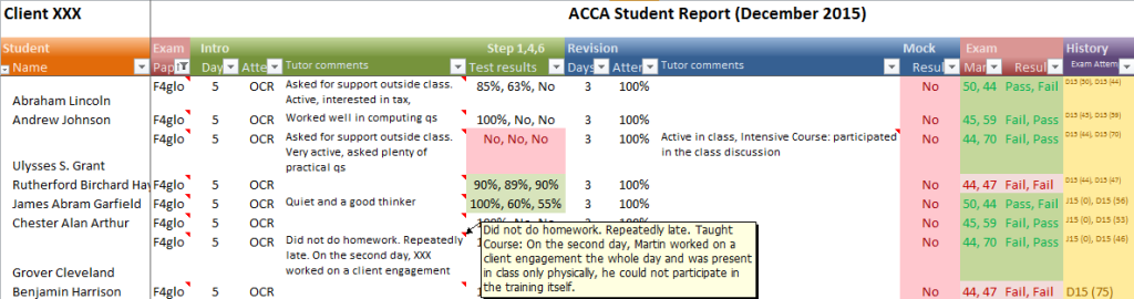 ACCA reporting on students sample by ineo